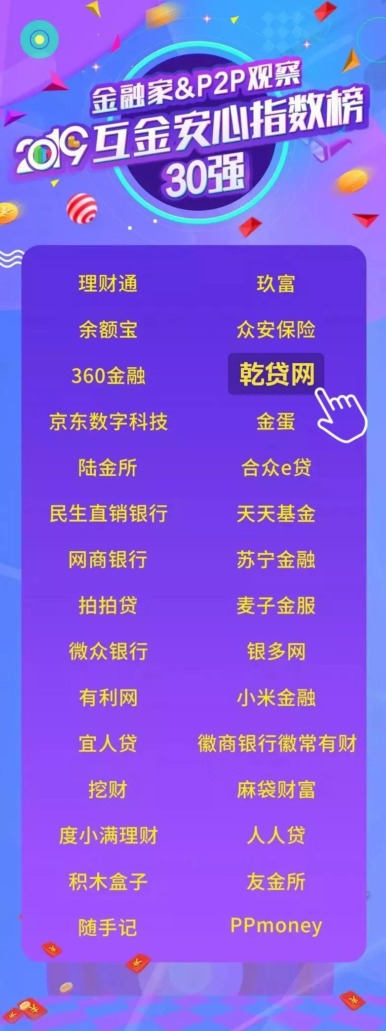 """【喜讯】乾贷网入选""""2019互金安心指数榜""""30强"""